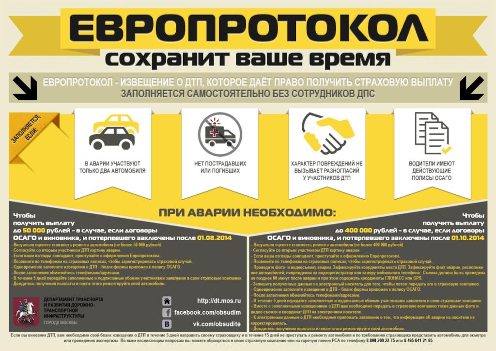 европротокол в России фото