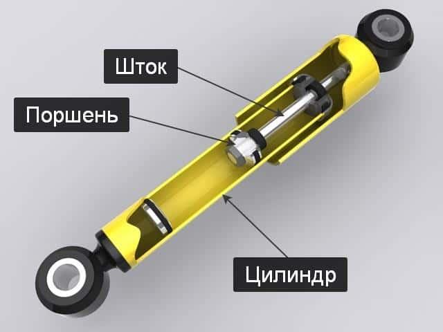 Устройство амортизаторов авто фото