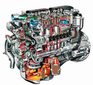 Конструктивные особенности дизельного мотора фото