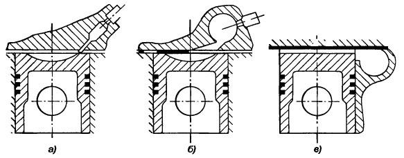 Типы камер сгорания дизельных моторов фото