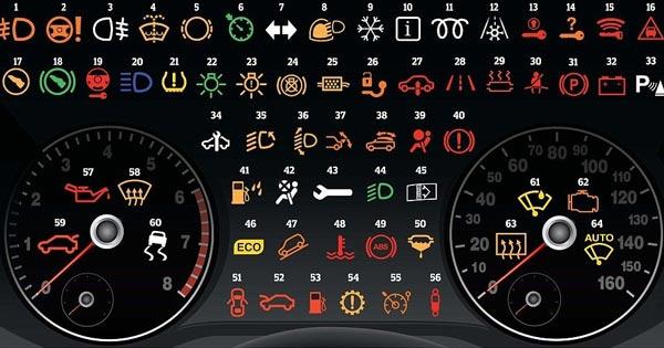 Расшифровка автомобильных аббревиатур и сокращений фото