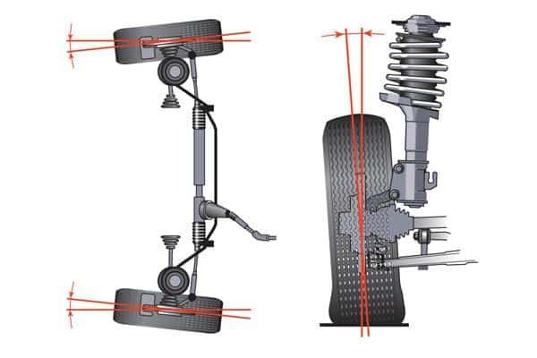 Регулировка развала и схождения колёс автомобиля фото