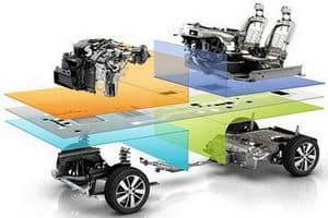 Что такое платформа в автомобилестроении