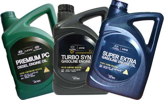 Моторное масло Mobis, качество, произведенное Hyundai