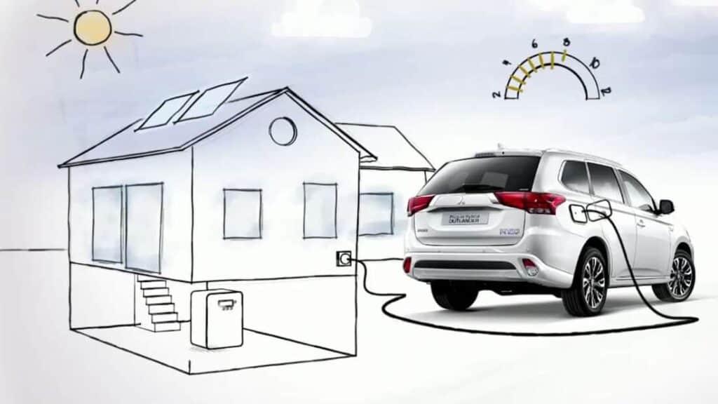 Mitsubishi Motors Dendo Drive House дом и машина фото
